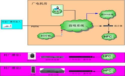 户外应急广播系统拓扑图.jpg